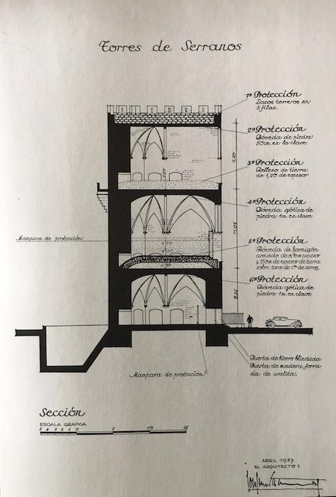Croquis de las obras efectuadas en las Torres de Serranos de Valencia para albergar obras de arte importadas de Madrid con la mayor protección.